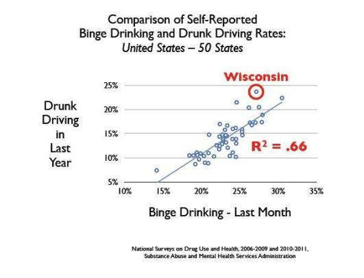 DrunkDrivingChart